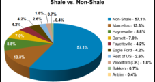 Shale Map Doesn't Chart Costs, Coming Demand, Economist Says