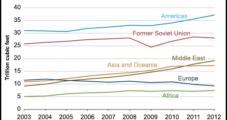 Americas' Regional Output Altering World Energy Markets, EIA Says