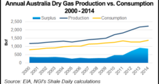 Chevron Nabs Gorgon LNG Supply Contract with China's ENN