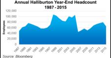 Halliburton Reduces Exec Salaries, Cancels Annual Workforce Pay Hikes