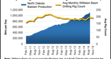 Oasis Sets Lower Capex, Less Drilling in Bakken For 2015