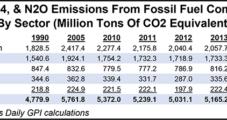 California Seeks Near-Zero Emissions in CNG Trucks