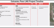 Calcasieu Pass LNG Terminal, Pipeline Filed at FERC