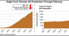 EIA Says Oil Production Down in Eagle Ford, Bakken; NatGas Up in Haynesville