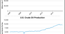 EIA: November U.S. NatGas Production Hit Another Record High