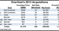 EnerVest 's $1B/Year Asset Acquisition Strategy Continues in 2013