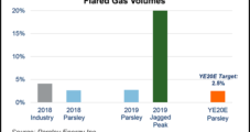 Parsley CEO Pushes for ESG Accountability, Takes Aim at Democrats' Call to Ban Fracturing