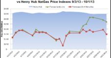 October Bidweek Off A Nickel; Traders Looking Ahead to Winter
