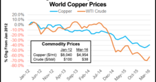 Freeport-McMoRan's E&P Management Team Ousted