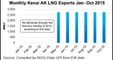 Kenai, AK, LNG Reauthorized as Utilities Buy Stake in Area Gas Field