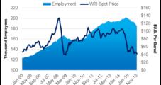 BP Cutting 4,000 More Upstream Jobs Worldwide