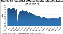 Anadarko Shutters Final NatGas Well at Independence Hub in GOM