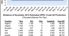 OPEC Maintains Production, Keeps Eye On Shale Oil