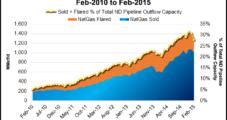 Williston Basin Growth Is Key, ONEOK CEO Says