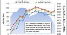 Strong Storage Injections, Less Summer Demand Lead BNP to Slice 3Q2014 Prices