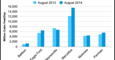 EIA Sees NatGas Volumes Rising Through August on Drilling Efficiencies