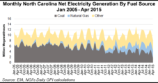 NC Law to Help Duke Energy Replace Coal-Fired Plant With NatGas