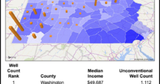 Study Examines Pennsylvania Population Trends Link to Marcellus Shale Development