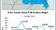 PJM Auction Secures 4,800 MW of New NatGas Generation