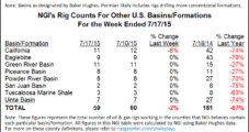 Canada's Rig Count Heats Up While U.S. Fizzles