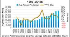 Canada's Bakken in Saskatchewan Has Potential