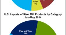 Steel Pipe Dumping in U.S. Draws Commerce Dept. Rebuke