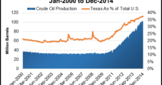 Texas Lawmakers Hear Cry For Crude Exports