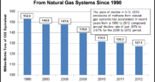 NatGas System Methane Emissions Declined in 2012, EPA Says
