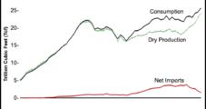 November Natural Gas Production Pushes U.S. Total Near Record High