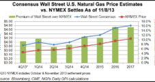 BNP: $4 NatGas Ceiling Through Winter; Price Recovery Possible in 2014