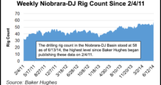 Carrizo Niobrara Pilot Proving Worthwhile With Early Downspacing Success