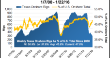"Early Recovery Predictors Missed It by 'Country Mile,"" Texas Economist Says"