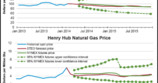Less Than 1 Tcf of NatGas in Storage by End of March, EIA Says