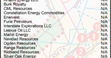Energy & Exploration Expands Eaglebine Footprint