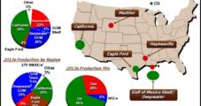 Freeport-McMoRan Returns to U.S. Energy Roots in $9B Deal