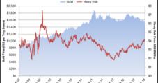 NatGas the New Gold? Goldman Thinks So