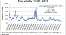 U.S. Gas Volatility, Higher Prices Coming Despite Shales, JP Morgan Exec Says