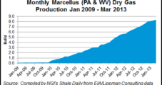 Marcellus Volumes, Capacity Prove Challenging, Says MarkWest CEO