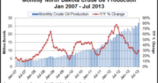 North Dakota Oil Production Could Hit 1.6M b/d by 2017