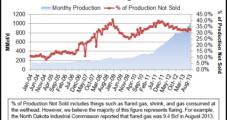 North Dakota Hits 1 Bcf/d Production; Oil Surge Continues