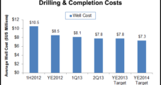 Oasis Cuts Drilling Costs with Efficiencies