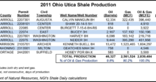 Utica Researcher: Decline Curve Data Needed for Accurate Output Forecast