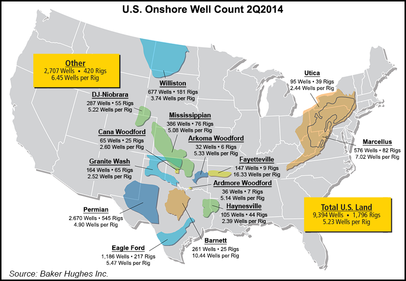 Us Rig Count Map Baker Hughes: Well, Rig Counts Both Increased in 2Q2014   Natural