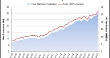 North Dakota Regains Mojo with Record Production