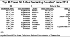 Texas Oil, NatGas Production Climbed in June
