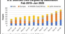 LNG Recap: U.S. Feed Gas Deliveries Spike; Coronavirus Weighs on European Demand