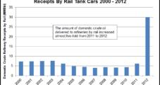 BNSF Chief: More than Ever, Crude Rides the Rails