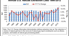 Those 'Other Tcfs' from Shale Eclipsing Dry Gas Growth