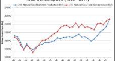 EIA: Shale 'Central' to Earlier Transition to NatGas Exports