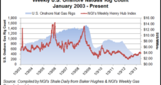 North America Onshore Activity 'Up Overall'